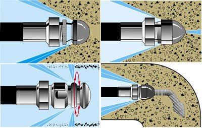 Гидроденамический метод прочистки канализации